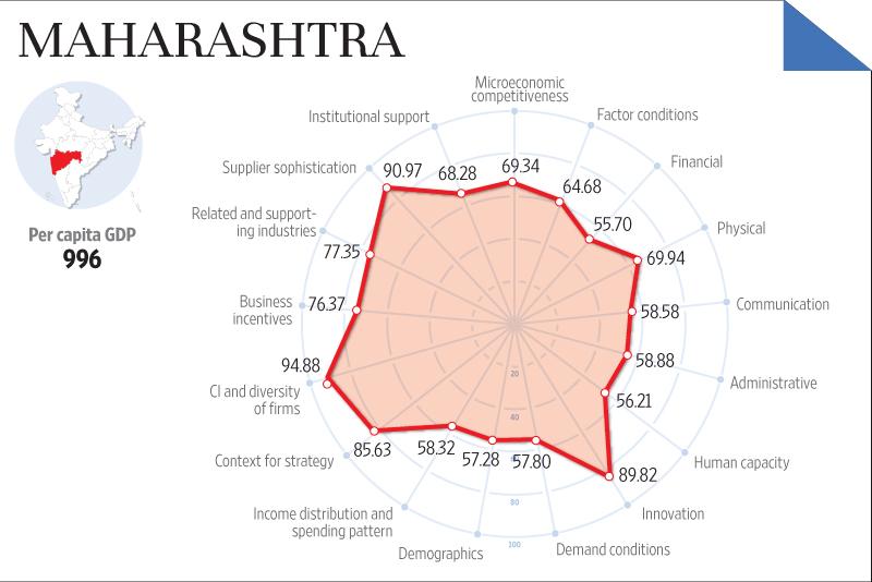 g_maharashtra_web