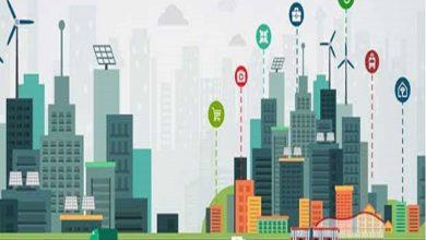 Nashik Smart City